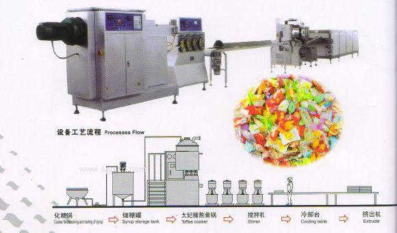 ?#34892;?#22902;糖生产线